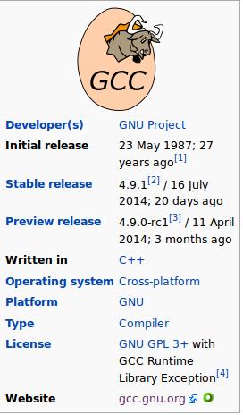Gcc Linux Mint Community