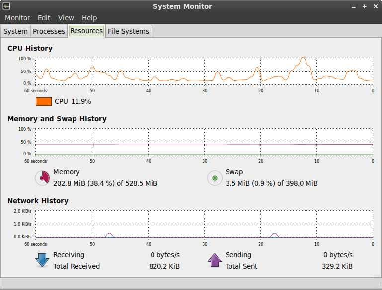 Gnome System Monitor Linux Mint Community