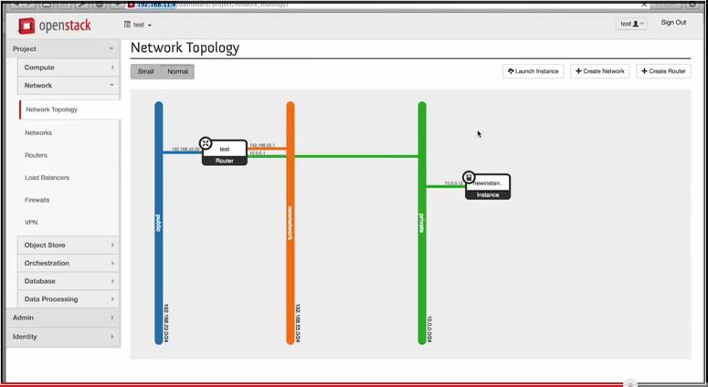 Openstack Dashboard Linux Mint Community