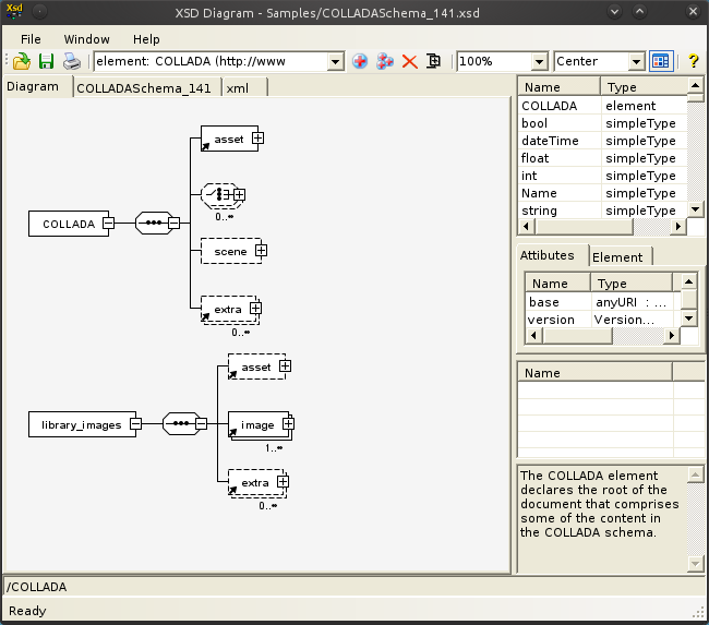 How To Generate A Dependency Diagram From A Set Of Xsd Manual Guide
